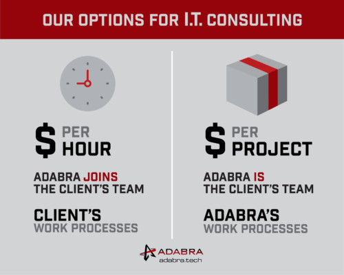 Adabra Custom Software in Murfreesboro Tennessee offers IT consulting hourly or by project.